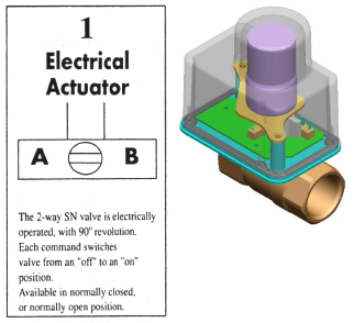 Rapid Actuators